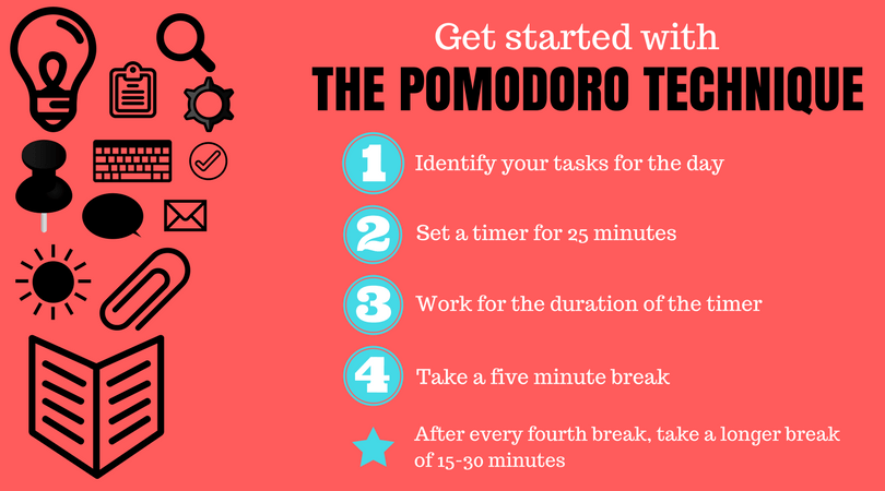 Pomodoro Management Technique